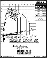 КМУ Fassi F1100RA.2.28