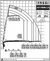 КМУ Fassi F800RA.2.26 L413