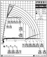 КМУ Fassi F820RA.2.27 L426