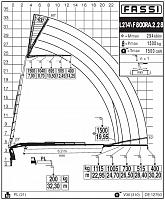 КМУ Fassi F800RA.2.28 L214