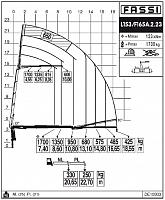 КМУ Fassi F165A.2.23 L153