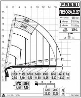 КМУ Fassi F820RA.2.27