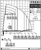 КМУ Fassi F165A.2.24 L153