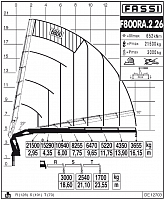 КМУ Fassi F800RA.2.26