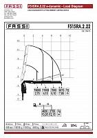 КМУ Fassi F515RA.2.22