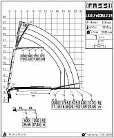 КМУ Fassi F600RA.2.25 L414