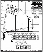 КМУ Fassi F820RA.2.26