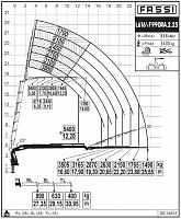 КМУ Fassi F990RA.2.25 L616