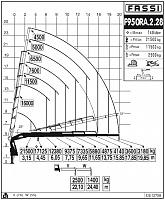 КМУ Fassi F950RA.2.28