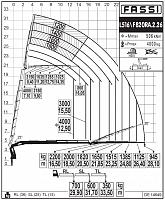 КМУ Fassi F820RA.2.26 L516