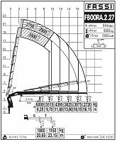 КМУ Fassi F800RA.2.27