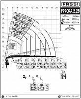 КМУ Fassi F990RA.2.28