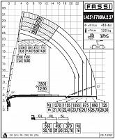 КМУ Fassi F710RA.2.27 L425