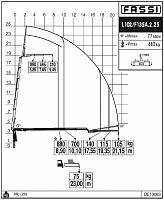 КМУ Fassi F135A.2.25 L102