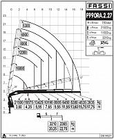 КМУ Fassi F990RA.2.27