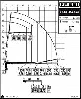 КМУ Fassi F135A.2.23 L153