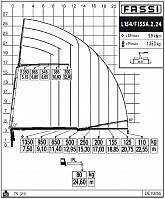 КМУ Fassi F155A.2.24 L154