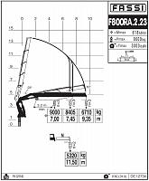 КМУ Fassi F800RA.2.23