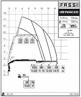 КМУ Fassi F165AС.0.23 L102