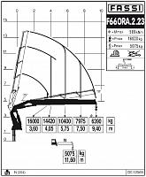 КМУ Fassi F660RA.2.23