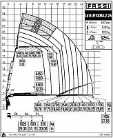 КМУ Fassi F1100RA.2.26 L616
