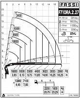 КМУ Fassi F710RA.2.27