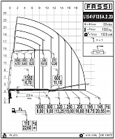 КМУ Fassi F135A.2.23 L154