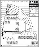 КМУ Fassi F800RA.2.27 L426