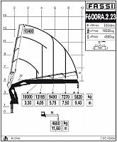 КМУ Fassi F600RA.2.23