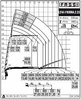 КМУ Fassi F800RA.2.25 L516