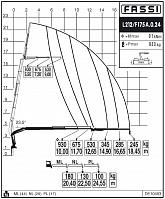 КМУ Fassi F175A.0.24 L212