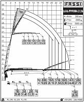 КМУ Fassi F990RA.2.26 L616