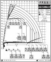 КМУ Fassi F600RA.2.27 L426