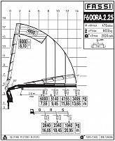 КМУ Fassi F600RA.2.25