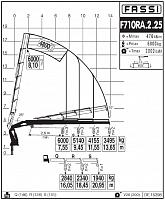 КМУ Fassi F710RA.2.25