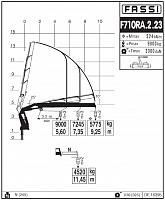 КМУ Fassi F710RA.2.23