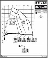 КМУ Fassi F155A.0.22 L102