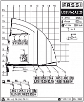 КМУ Fassi F165A.2.23 L152