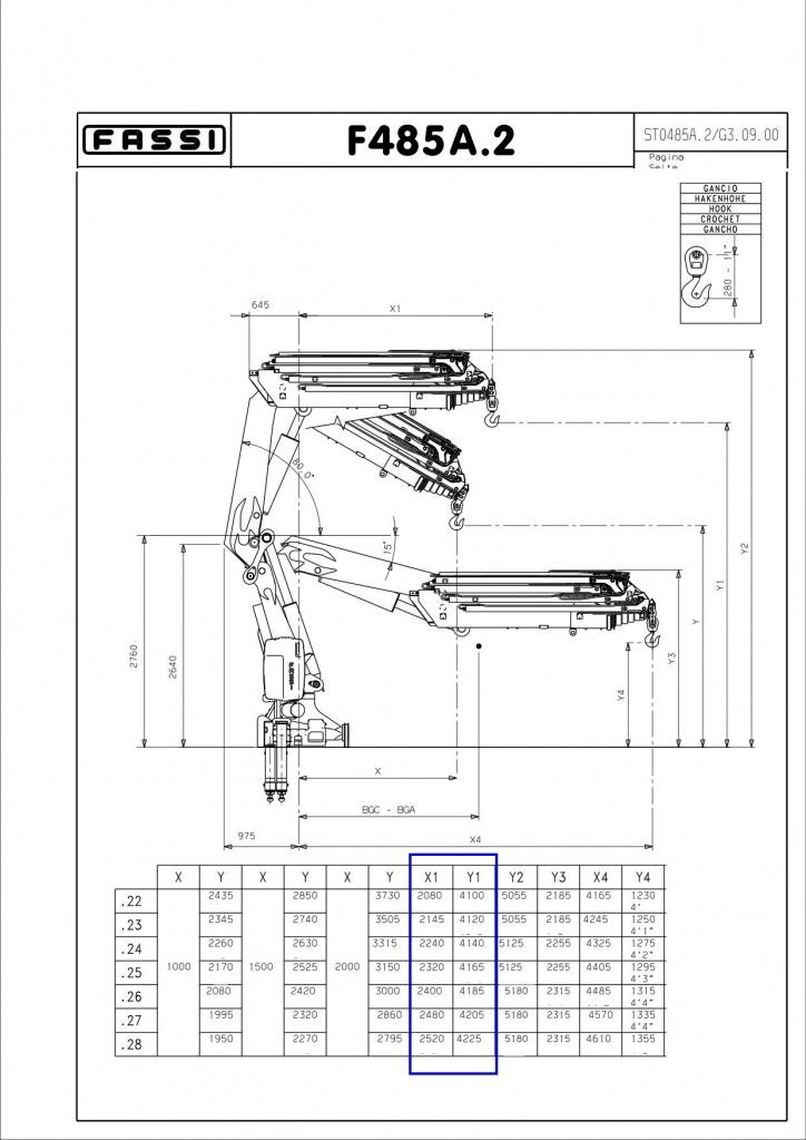 КМУ Fassi F485AC.2.24