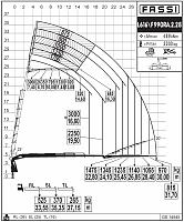 КМУ Fassi F990RA.2.28 L616