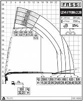 КМУ Fassi F710RA.2.28 L214