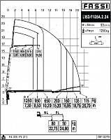 КМУ Fassi F135A.2.24 L153