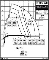 КМУ Fassi F135A.0.22 L102