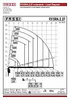 КМУ Fassi F515RA.2.27