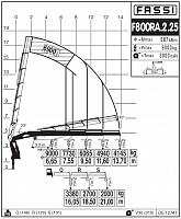 КМУ Fassi F800RA.2.25