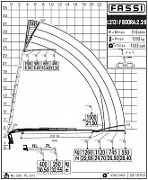 КМУ Fassi F800RA.2.28 L213