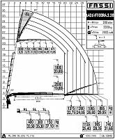 КМУ Fassi F1100RA.2.28 L426