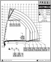 КМУ Fassi F710RA.2.26 L414