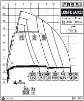 КМУ Fassi F135A.0.23 L102