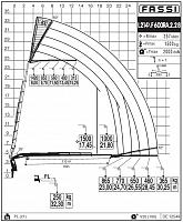КМУ Fassi F600RA.2.28 L214